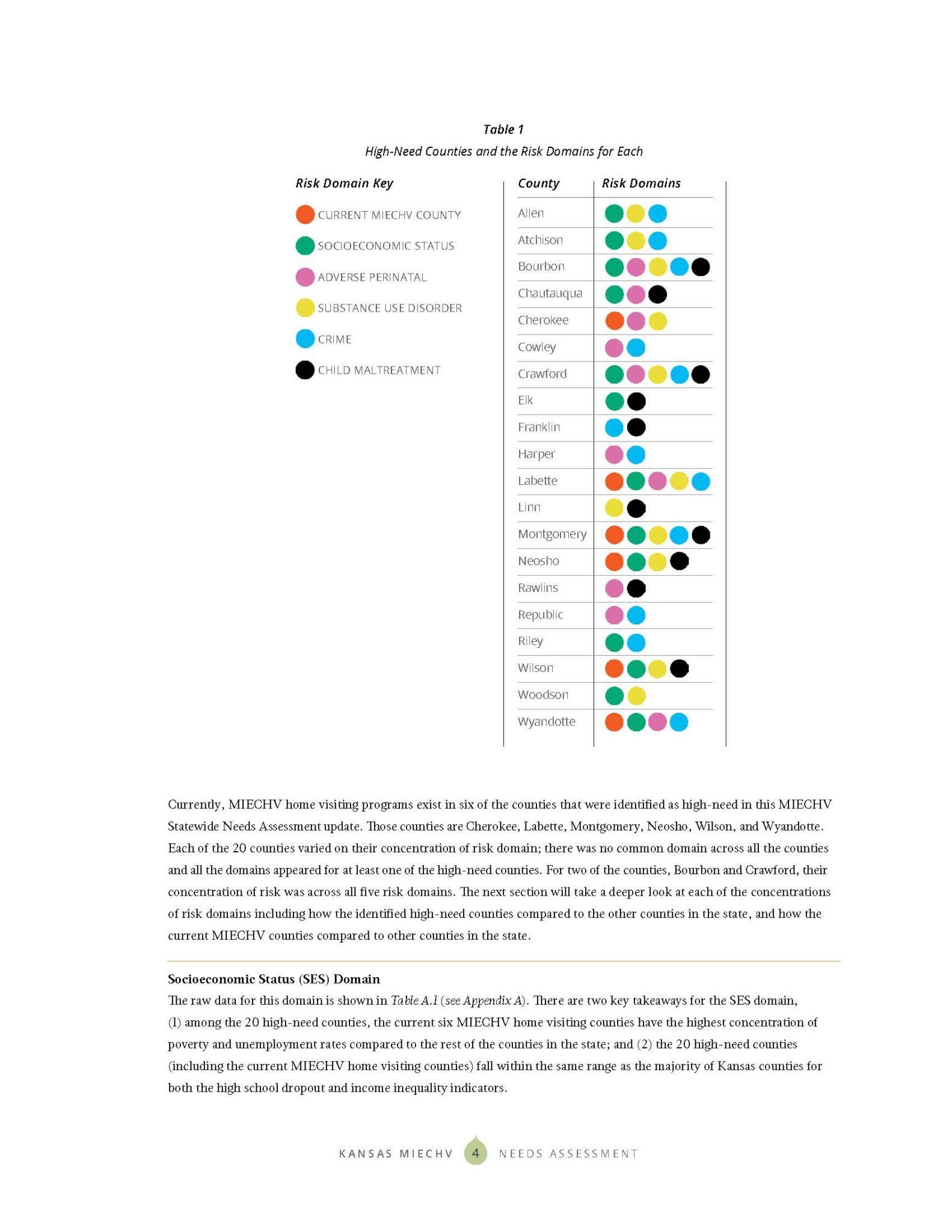 KS MIECHV 2020 Needs Assessment_DIGITAL_Page_012