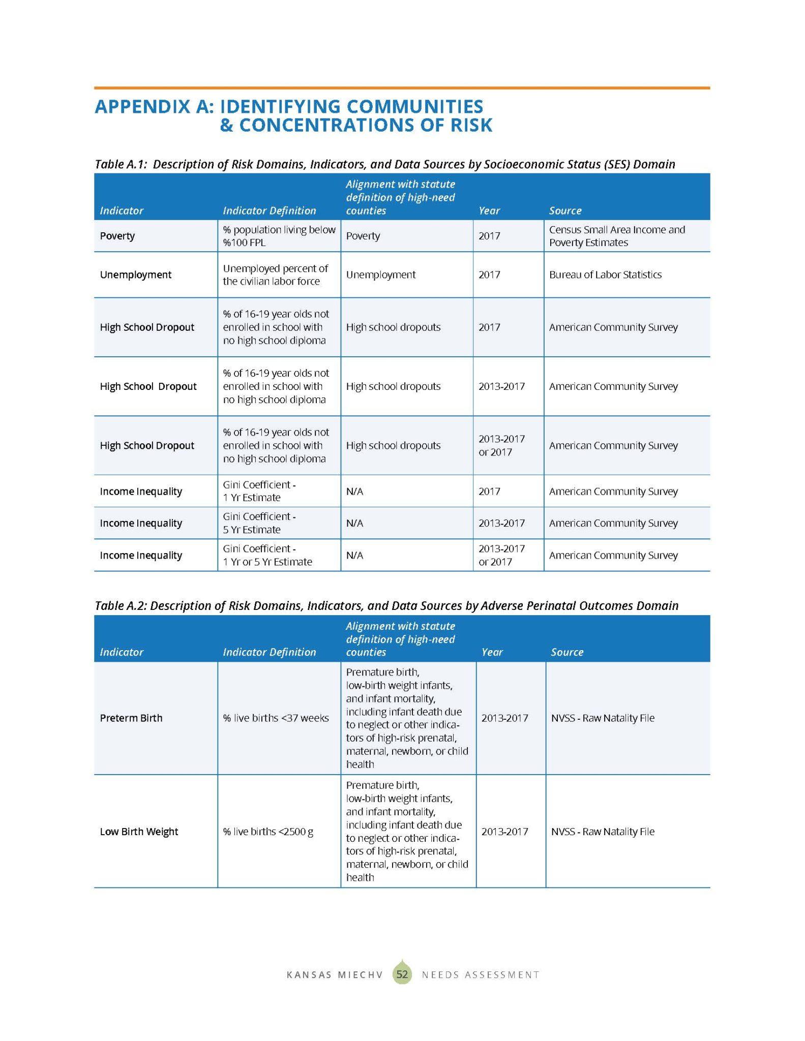 KS MIECHV 2020 Needs Assessment_DIGITAL_Page_060