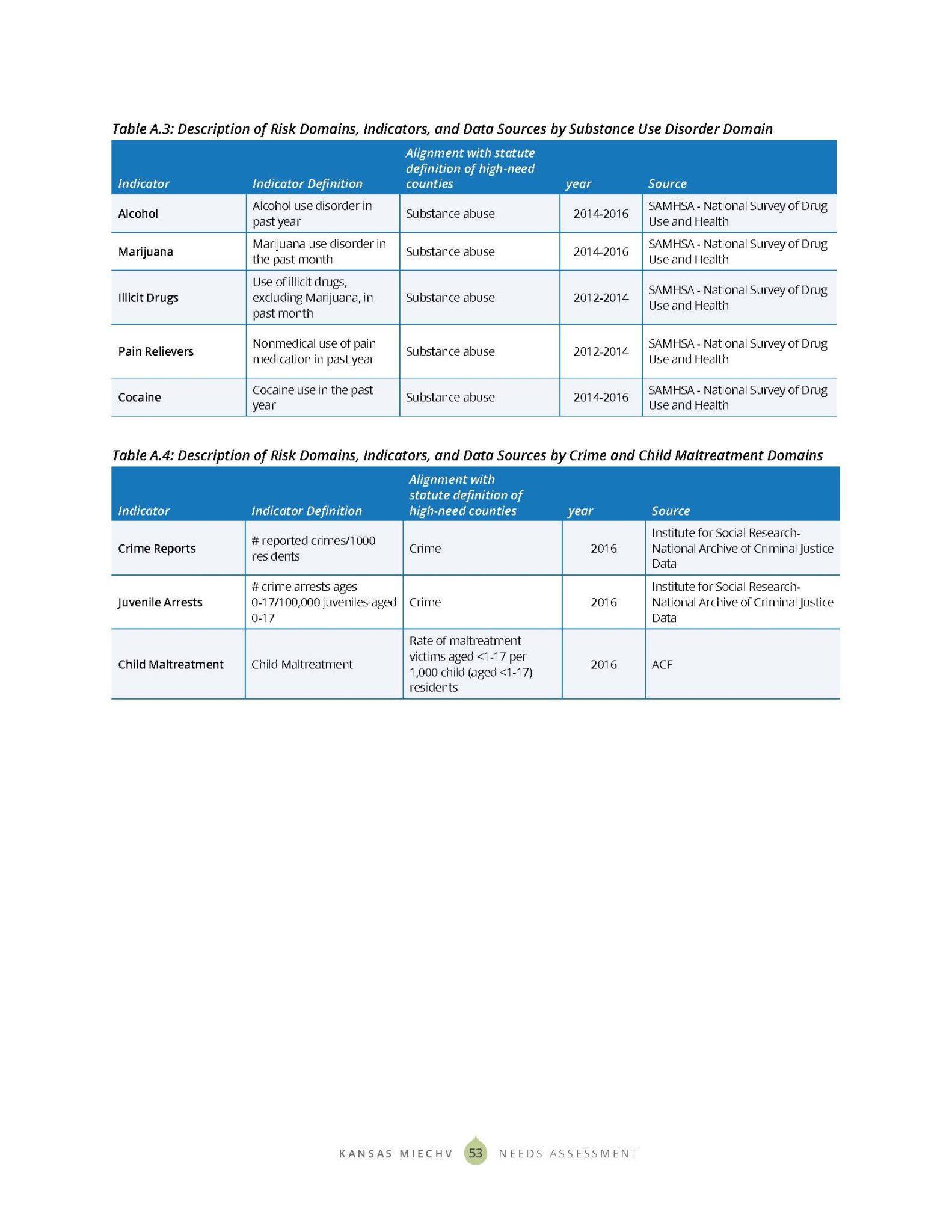 KS MIECHV 2020 Needs Assessment_DIGITAL_Page_061