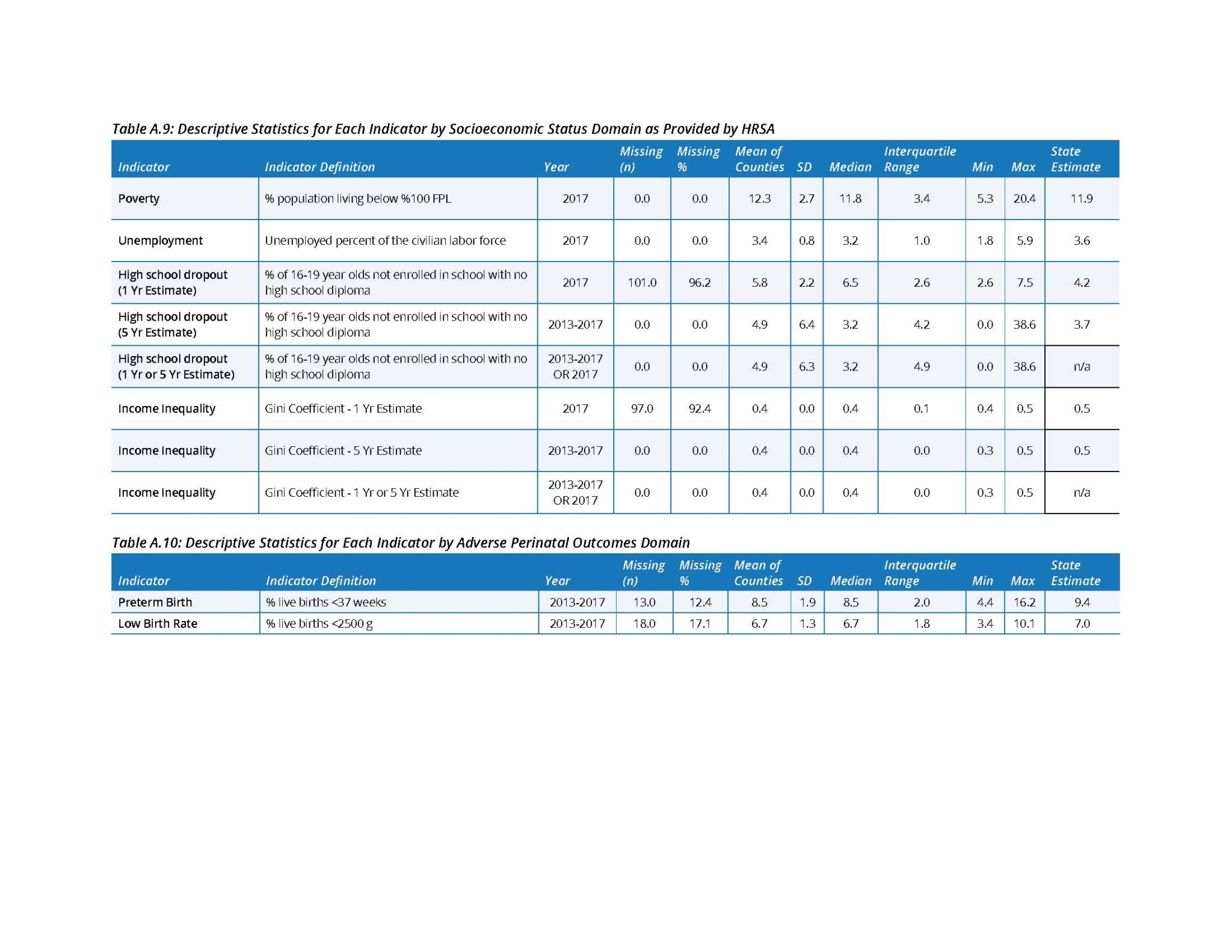 KS MIECHV 2020 Needs Assessment_DIGITAL_Page_072