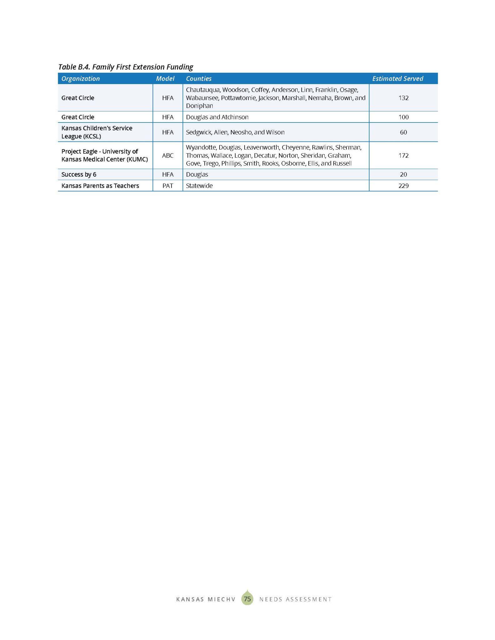 KS MIECHV 2020 Needs Assessment_DIGITAL_Page_083