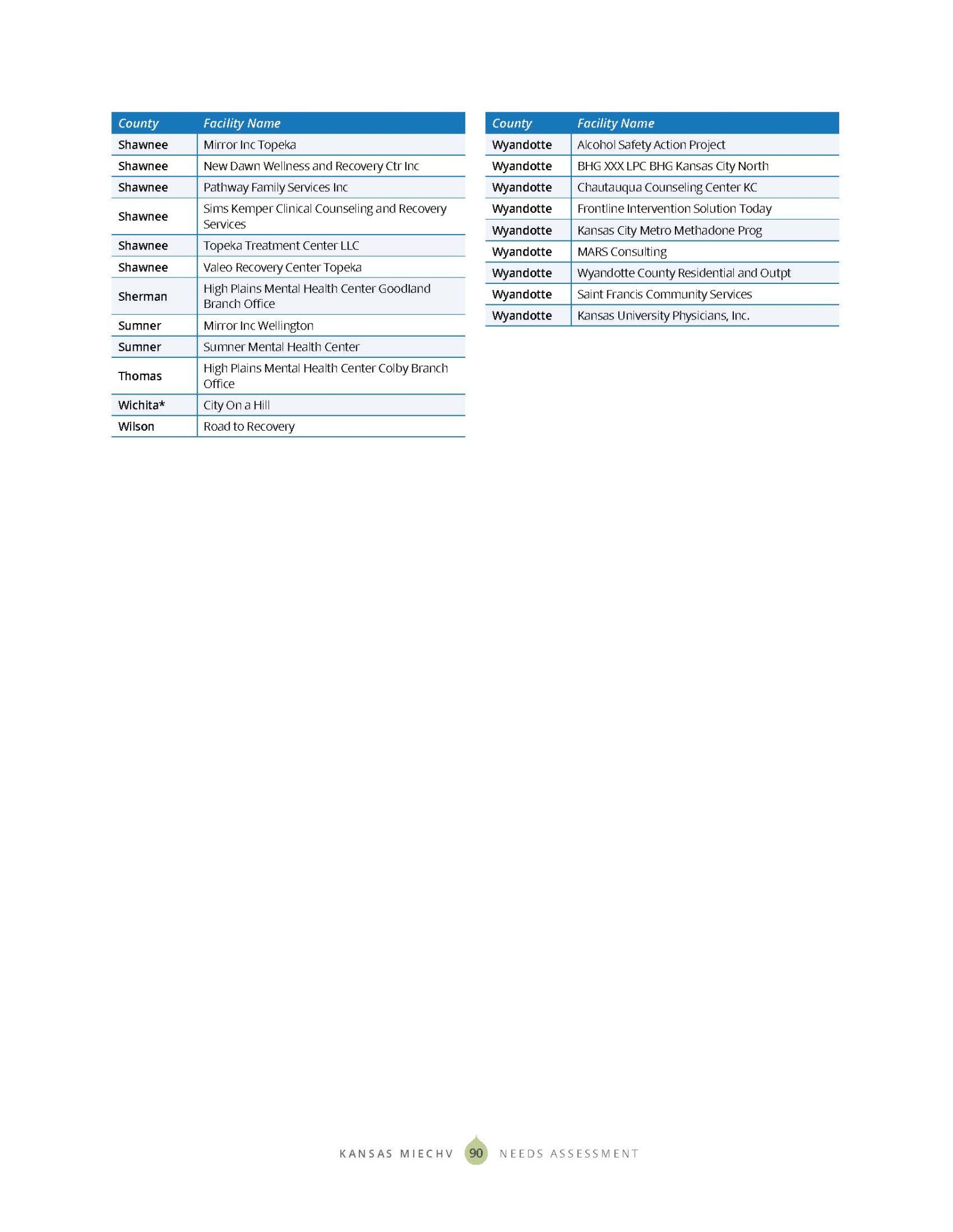 KS MIECHV 2020 Needs Assessment_DIGITAL_Page_098